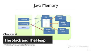 Java Application Performance and Memory Management