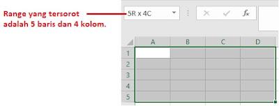 Mengenal Lembar Kerja dan Range Ms. Excel