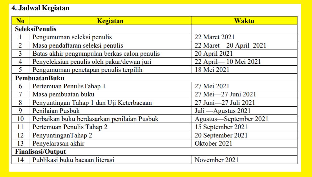 gambar jadwal kegiatan lomba penulis buku bacaan 2021