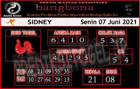 Prediksi Bangbona Sydney Senin 07 Juni 2021