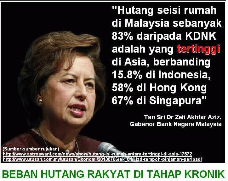 Lihatlah Seperti Burung...bukan seperti katak dibawah tempurung: Beban Hutang Rakyat Malaysia ...