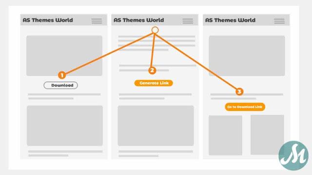 Cara Membuat Blog Safelink untuk Adsanse
