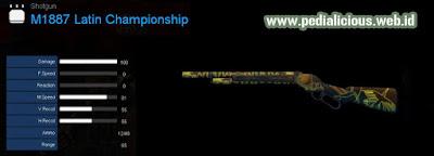 Detail Statistik M1887 Latin Championship