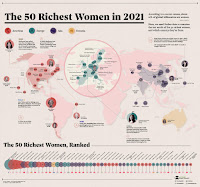 mapped-the-50-richest-women-in-the-world-in-2021-infographic