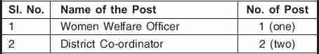District Level Centre for Women (DLCW) Recruitment Cachar, Assam 2020