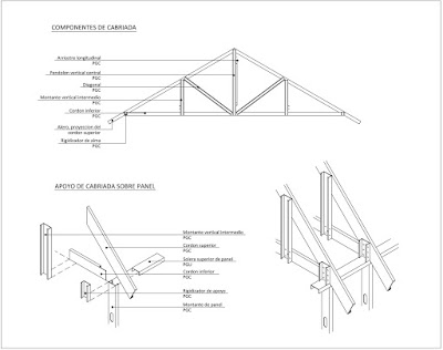 Detalle constructivo uniones cubierta metalica de steel frame (sistema industrializado de construcción en seco)