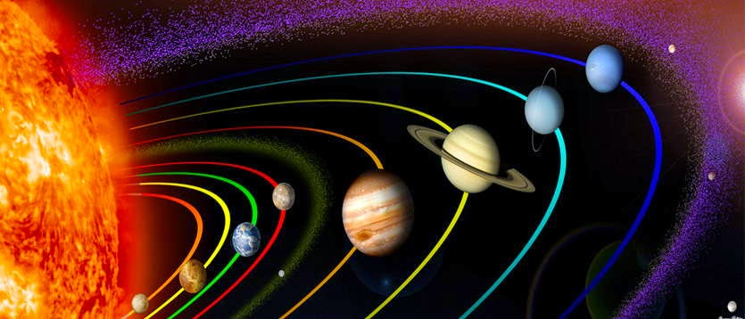 Celestial Bodies and Solar System, Science NCERT / CBSE revision Notes