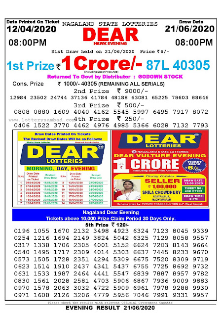 Nagaland State Lottery Sambad 12-04-2020 Today Result 8 PM