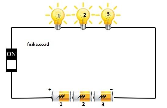 rangkaian seri 3 lampu baterai saklar