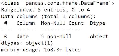 Time series data info