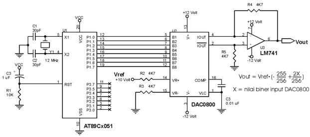 rangkaian skema elektronika april 2011 rh rangkaianlo blogspot com GPS Block Diagram UT DAC Block Diagram