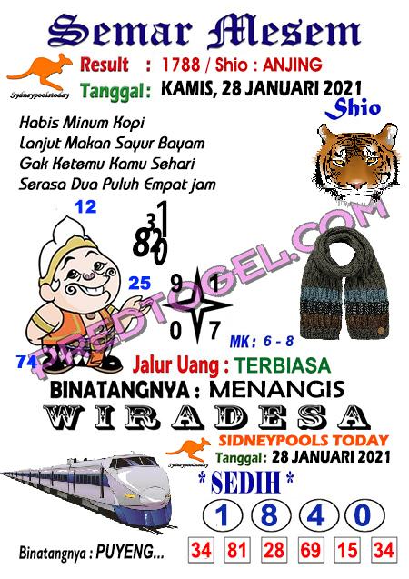 Syair Semar Mesem Sdy Kamis 28 Januari 2021