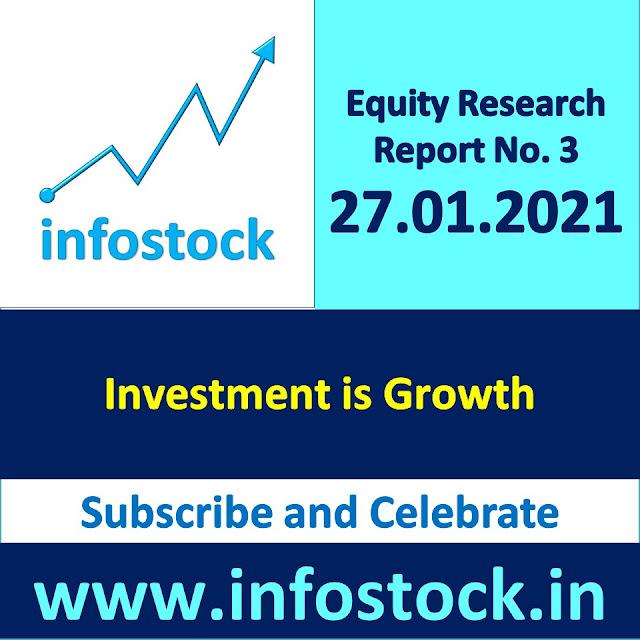 Investing in stock market