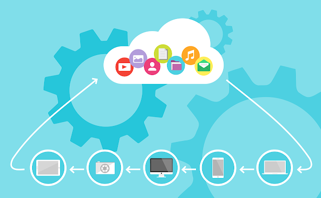 Cloud Computing Definition and Advantages