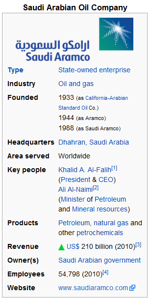aramco saudi arabia