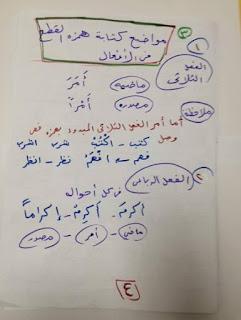 ملفات هامة فى اتقان همزات الكلمات و قواعد وضعها و إغفالها المنهاج المصري 1909726_196037790743