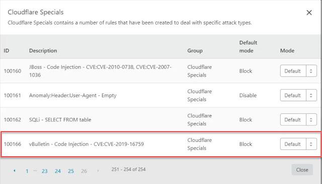 Cloudflare cập nhật chức năng chặn khai thác lỗ hổng RCE CVE-2019-16759 trên nền tảng vBulletin Forum - CyberSec365.org