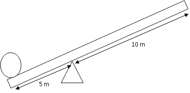 Contoh soal menghitung gaya pada pengungkit