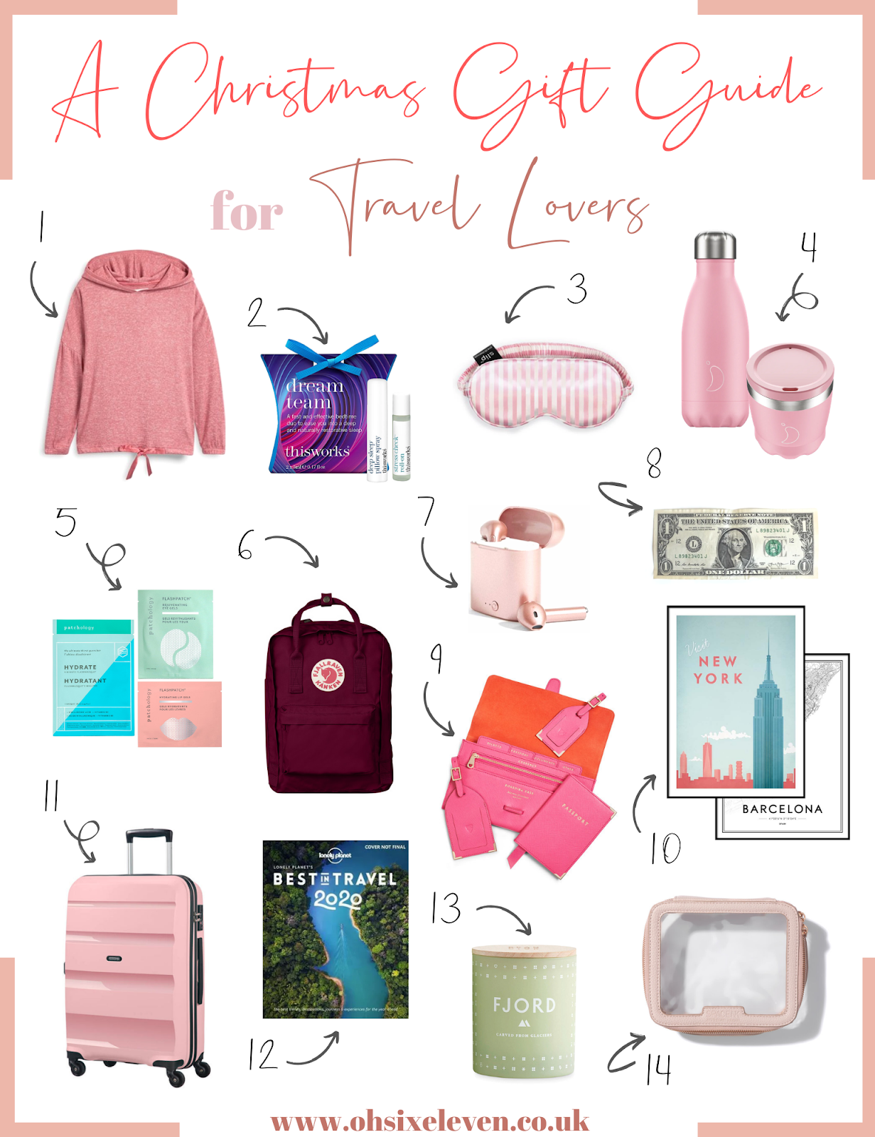 Christmas Gift Guide Travel Lover Jetsetter