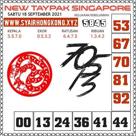 Prediksi New Taypak Togel Singapore Sabtu 18 September 2021