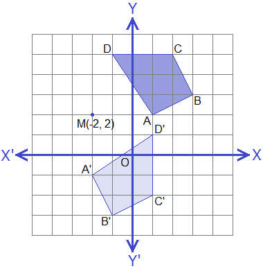 Example 6: Graph.