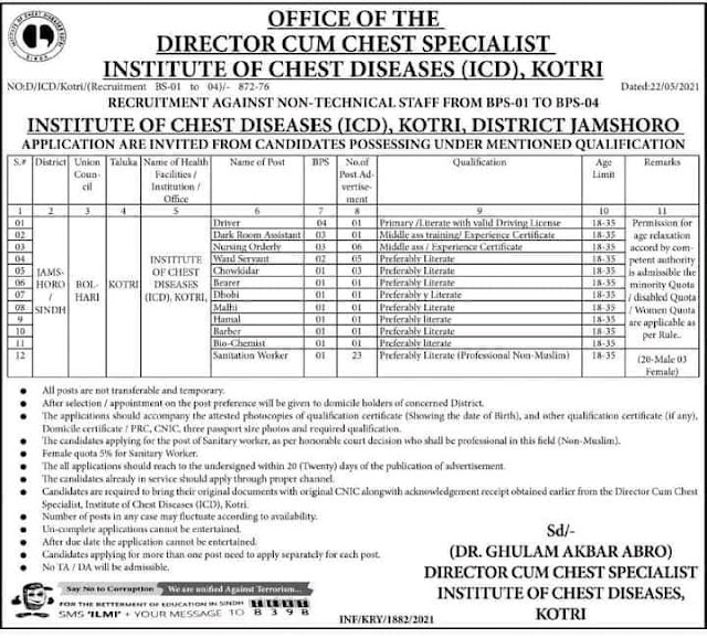 Latest Office Of The Director Cum Chest Specialist Institute Of Chest Diseases (ICD) Lotto Sindh Jobs 2021