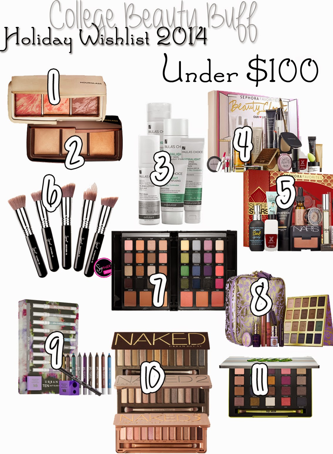 Beauty Buff Holiday Wishlist 2014