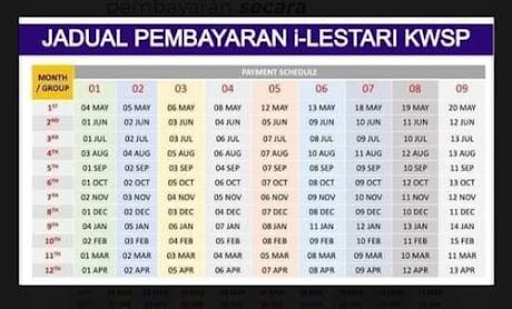 Jadual pembayaran i-lestari 2021