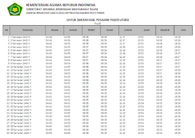 Jadwal Imsakiyah Ramadhan 1442 H Kabupaten Penajam Paser Utara, Provinsi Kalimantan Timur