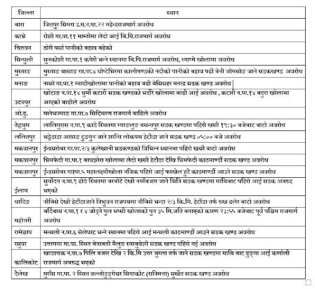nepal_road_status