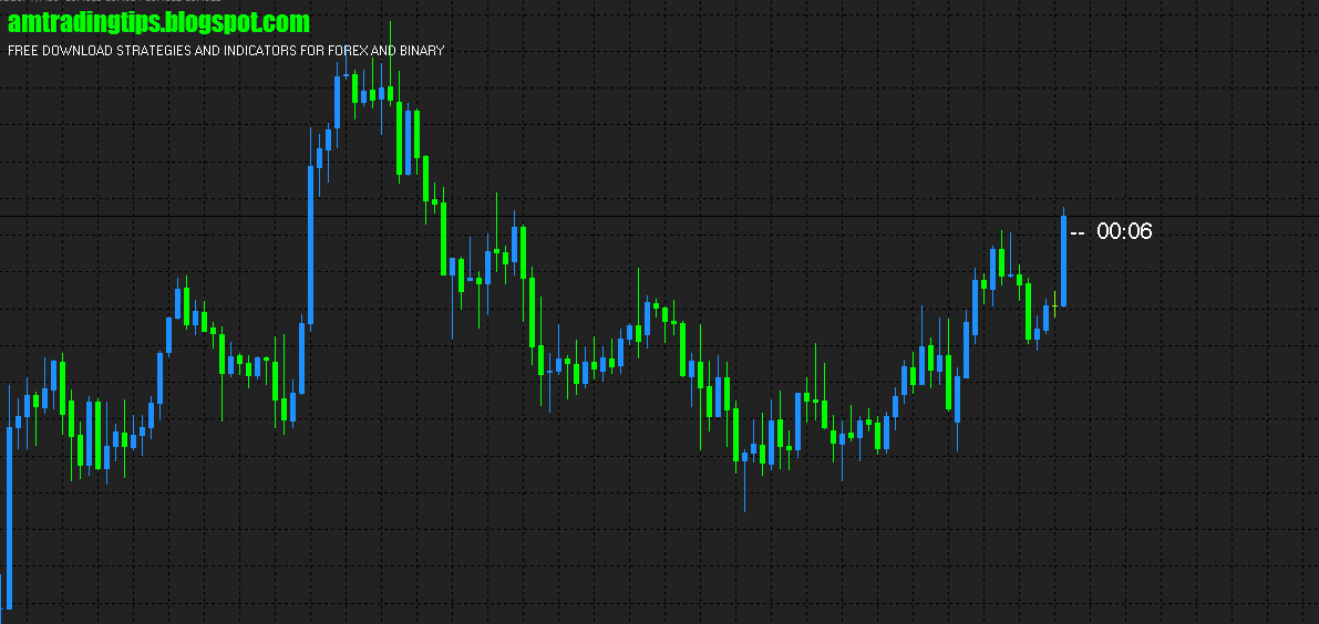 Candle Time Indicator For Mt4 Free Download Forex Racer