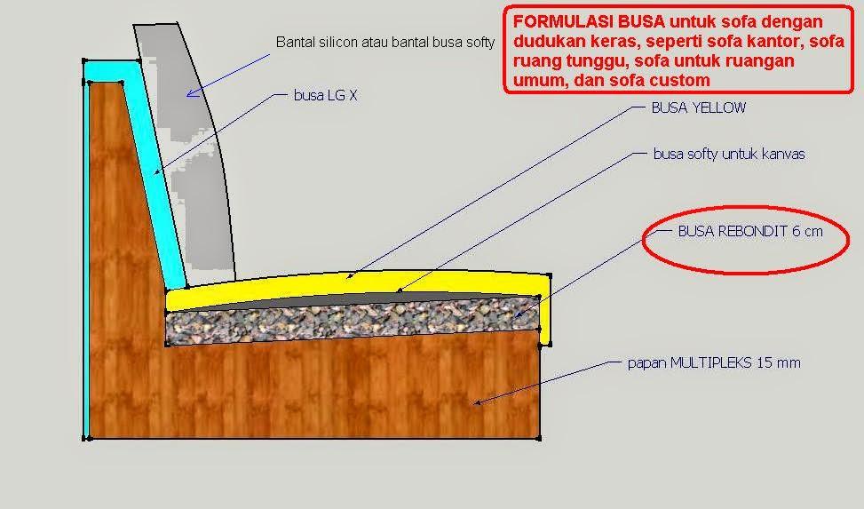 Sofa Bed Minimalis Di Bandung  sofa bed laci 30 sofa bed inoac informa ikea karakter harga