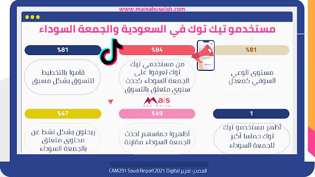 إحصائيات مستخدمي تيك توك والجمعة السوداء في السعودية