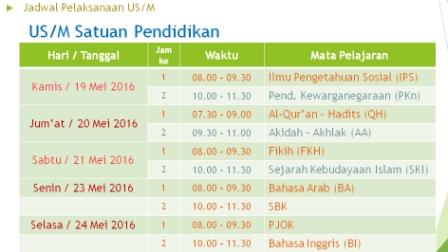 Jadwal Pelaksanaan Ujian Sekolah/Madrasah SD/MI 2015/2016