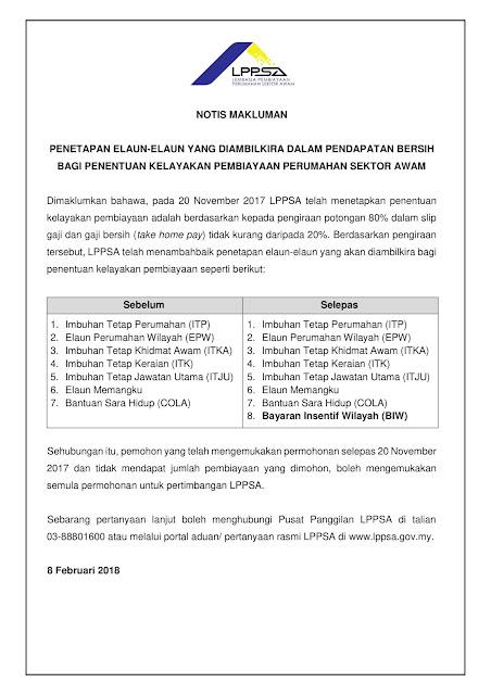 Jadual Kelayakan Pinjaman LPPSA Yang Baru Terkini 2019