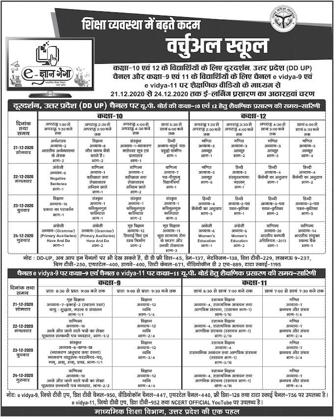 दूरदर्शन, उत्तर प्रदेश (DD UP), e-vidhya-9 व  e-vidhya-11 चैनल पर यू.पी. बोर्ड की कक्षा-9 एवं 12 हेतु शैक्षणिक प्रसारण की समय-सारिणी