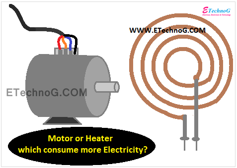 Motor or Heater which consume more Electricity?