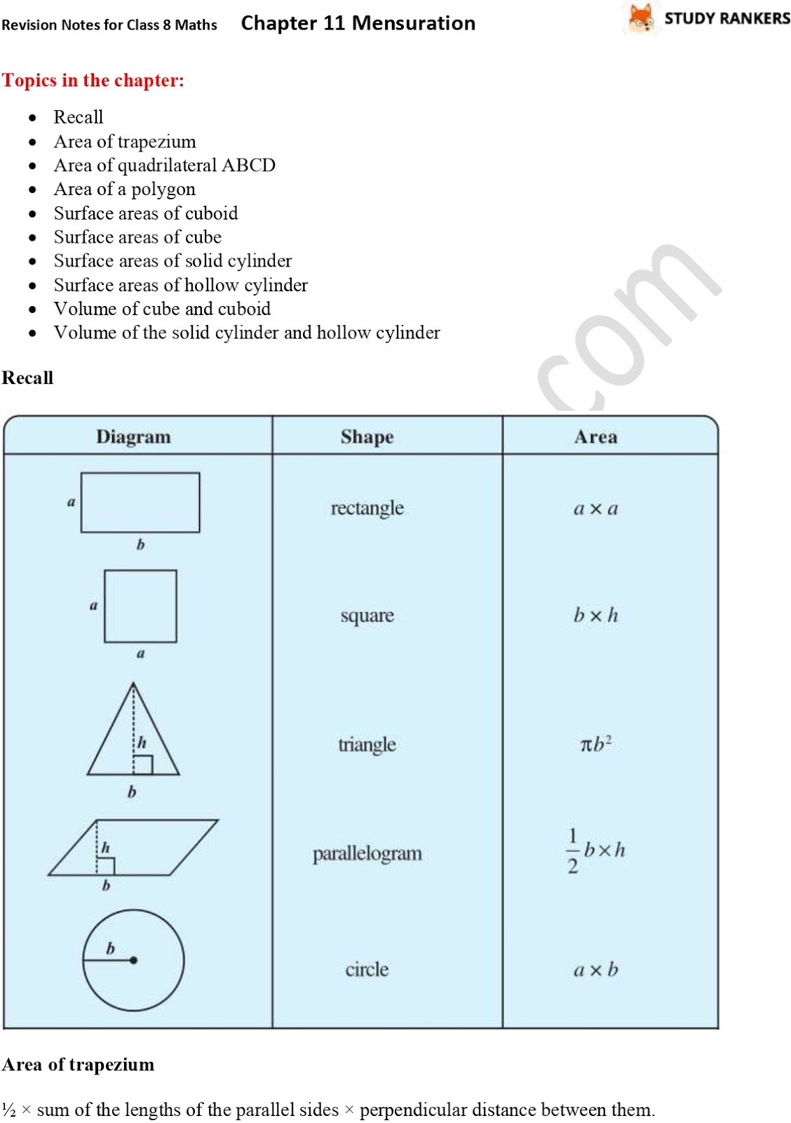 CBSE Revision Notes for Class 8 Chapter 11 Mensuration Part 1