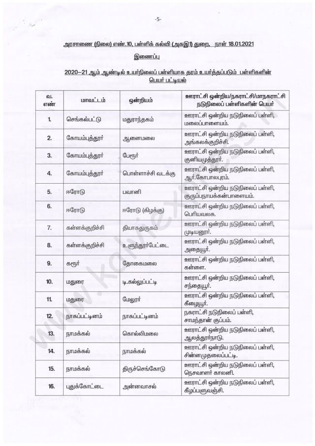 Middle School to High School List -Go No 10 Date 18.01.2021