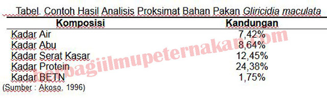 https://www.berbagiilmupeternakan.com/