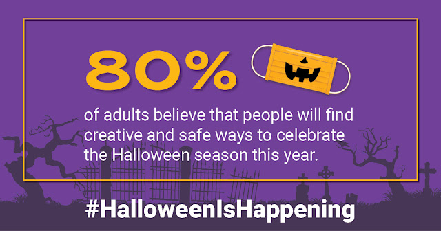80% of people believe that they will find creative and safe ways to celebrate the Halloween season this year