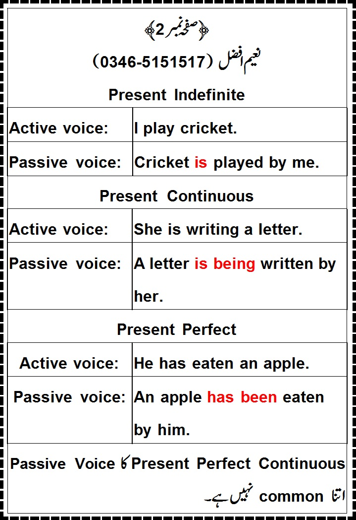urdu 2 english  passive voice