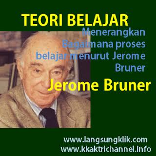 Bagaimana proses belajar menurut Teori Jerome Bruner