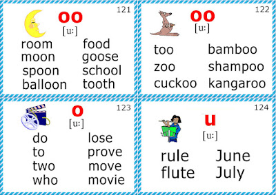 english phonics flashcards long u sound