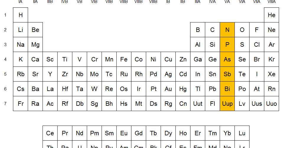 Qumicas los nitrogenoides urtaz Gallery