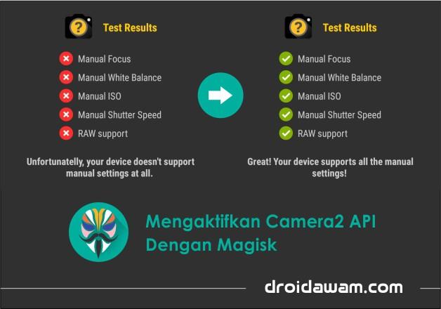 Cara Mengaktifkan Camera2 API Lewat Magisk (Lebih Mudah & Aman)