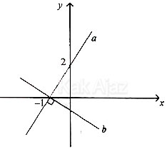 Garis a tegak lurus garis b