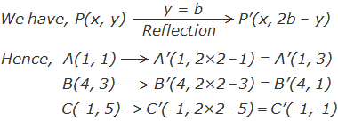 Reflection of points A, B and C about the line y = 2.
