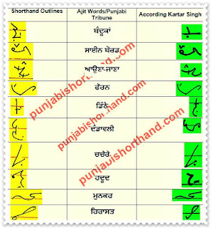 10-march-2021-ajit-tribune-shorthand-outlines