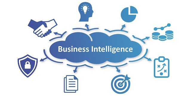 Top 10 BI (Business Intelligence) Tools of 2021